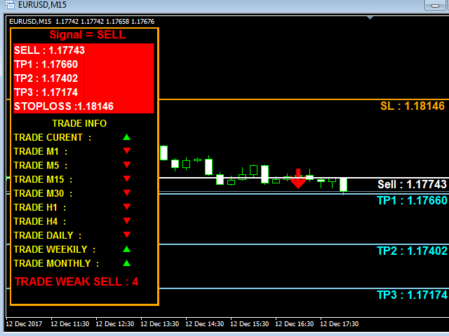 Multi-Map Buy Sell Trading System