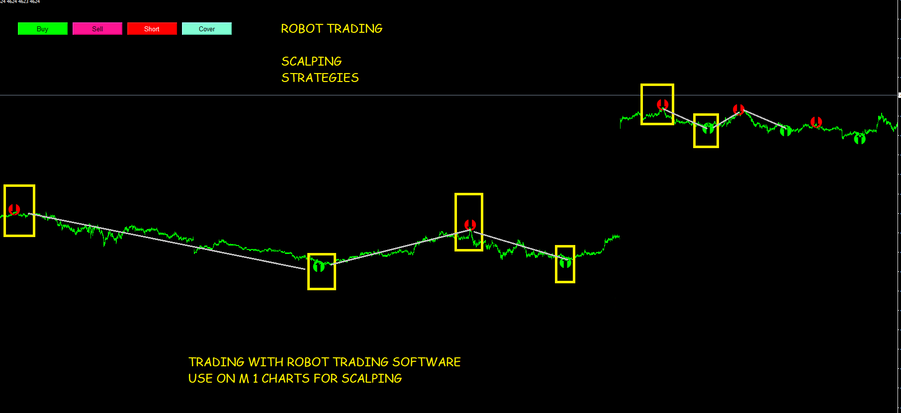 robot trading scalp software
