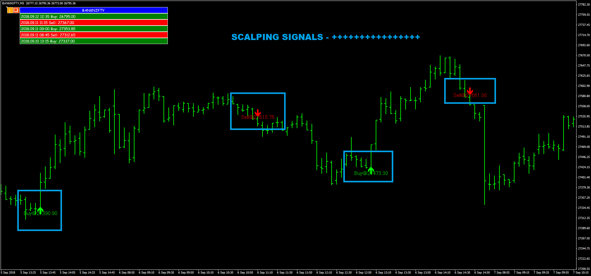The Buy Sell Signal Software Ideas