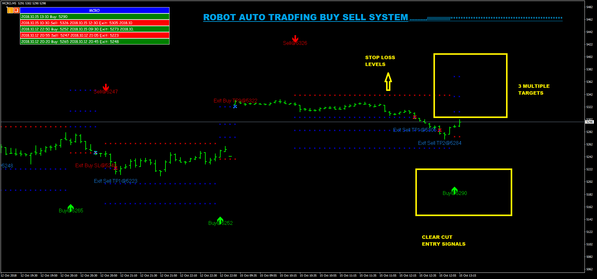 BUY SELL ROBOT SYSTEM