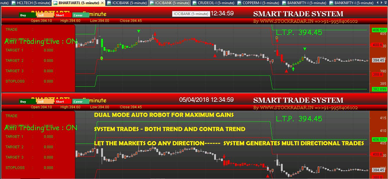 Smart Trade System Amibroker