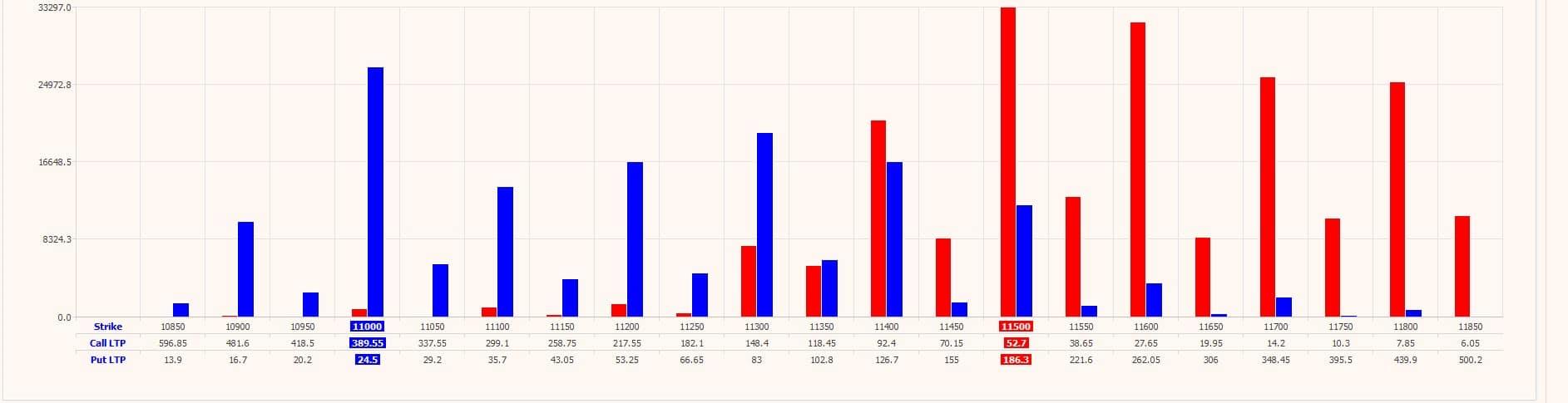 Algorithm of a successful trader